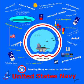 Salute to the U.S. Navy